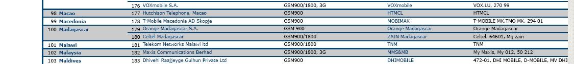 PlanetSim List Καταγγελία Αναγνώστη για την Ιστοσελίδα της Planetsim